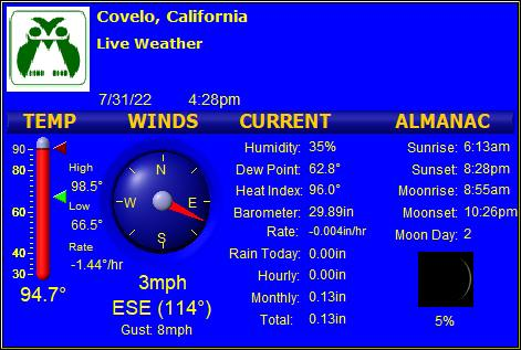 Covelo Live Weather